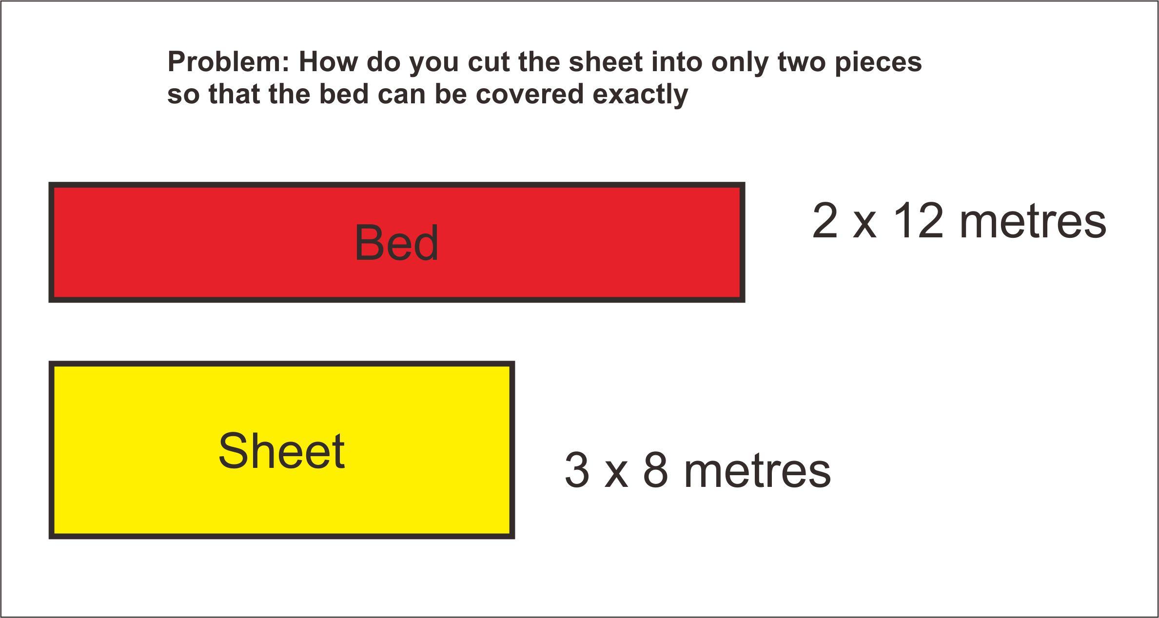 problem bed sheet